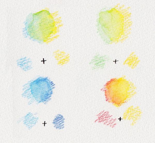 混色の色の組み合わせの例