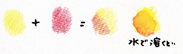水彩色鉛筆の混色の基本
