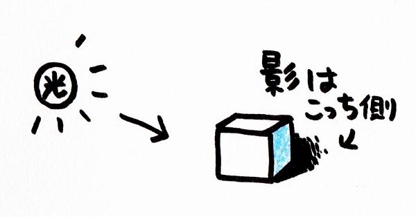 色鉛筆での影の付け方
