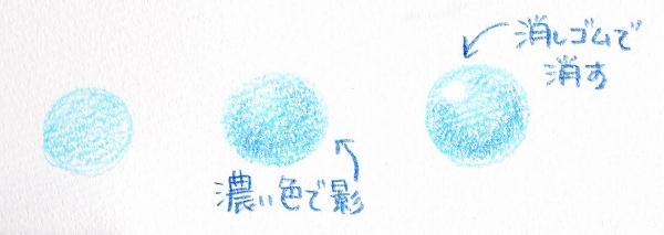球体の立体感の出し方