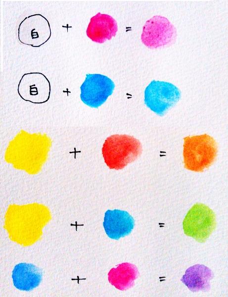 水彩絵の具の混色